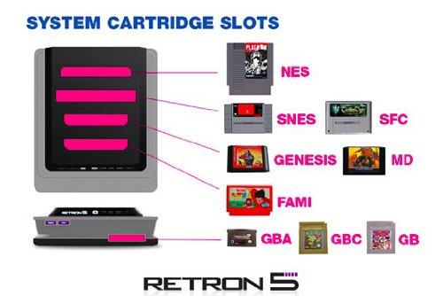 retrocompatibilità Retron 5